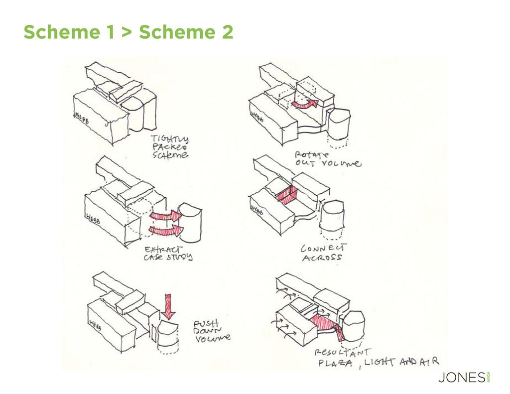 Scheme 1 > Scheme 2