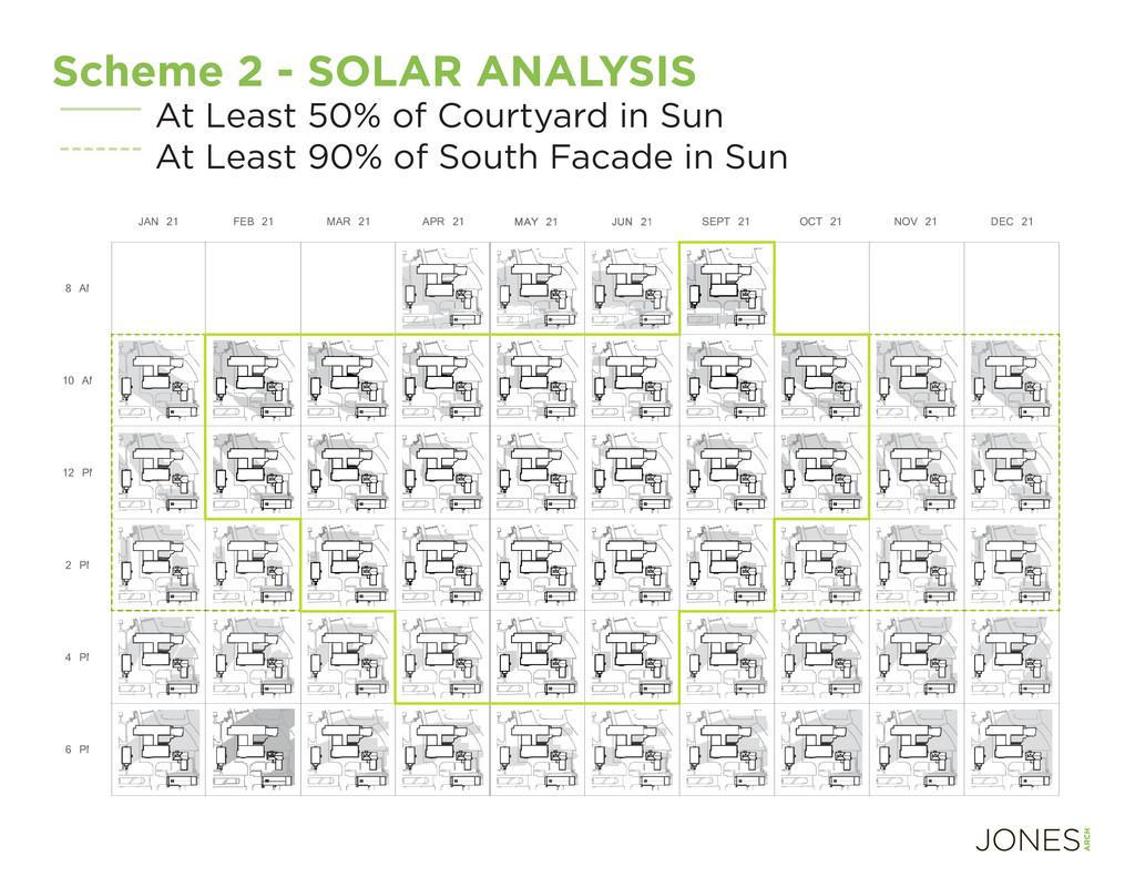 Scheme 2 - SOLAR ANALYSIS At Least 50% of Court...