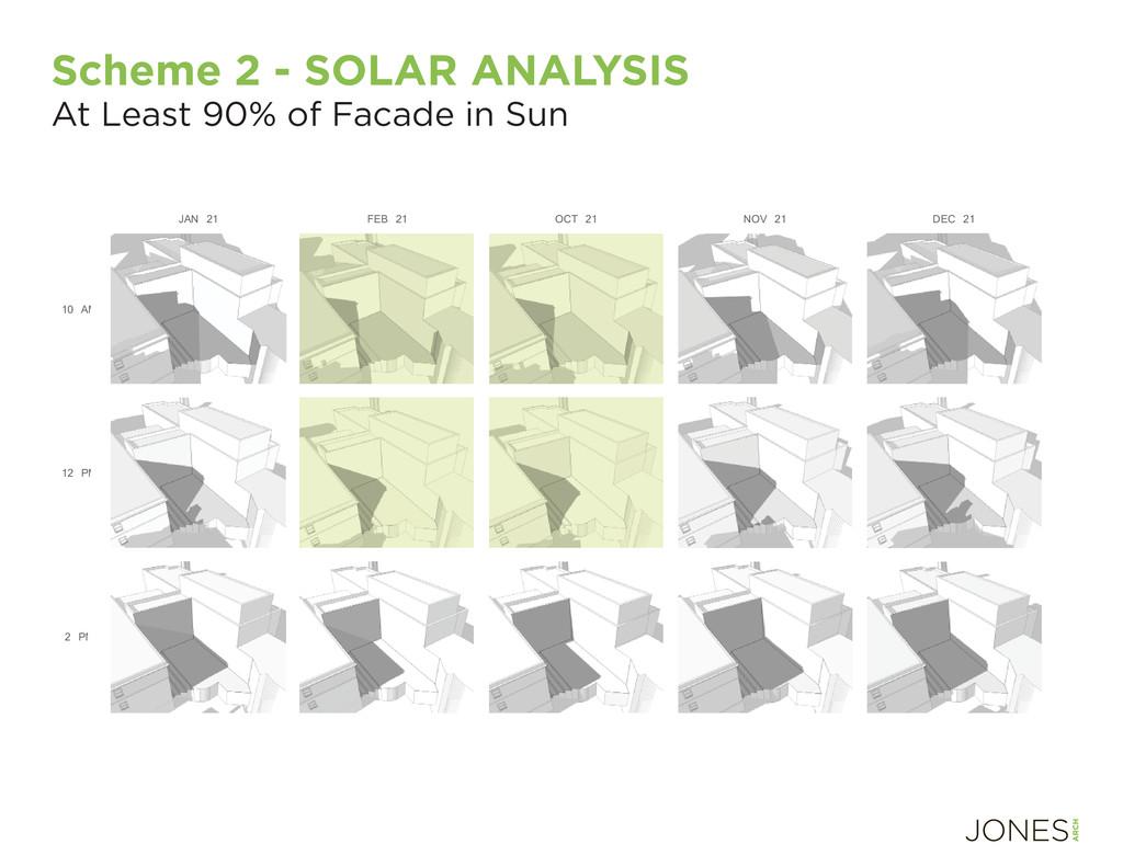 Scheme 2 - SOLAR ANALYSIS At Least 90% of Facad...