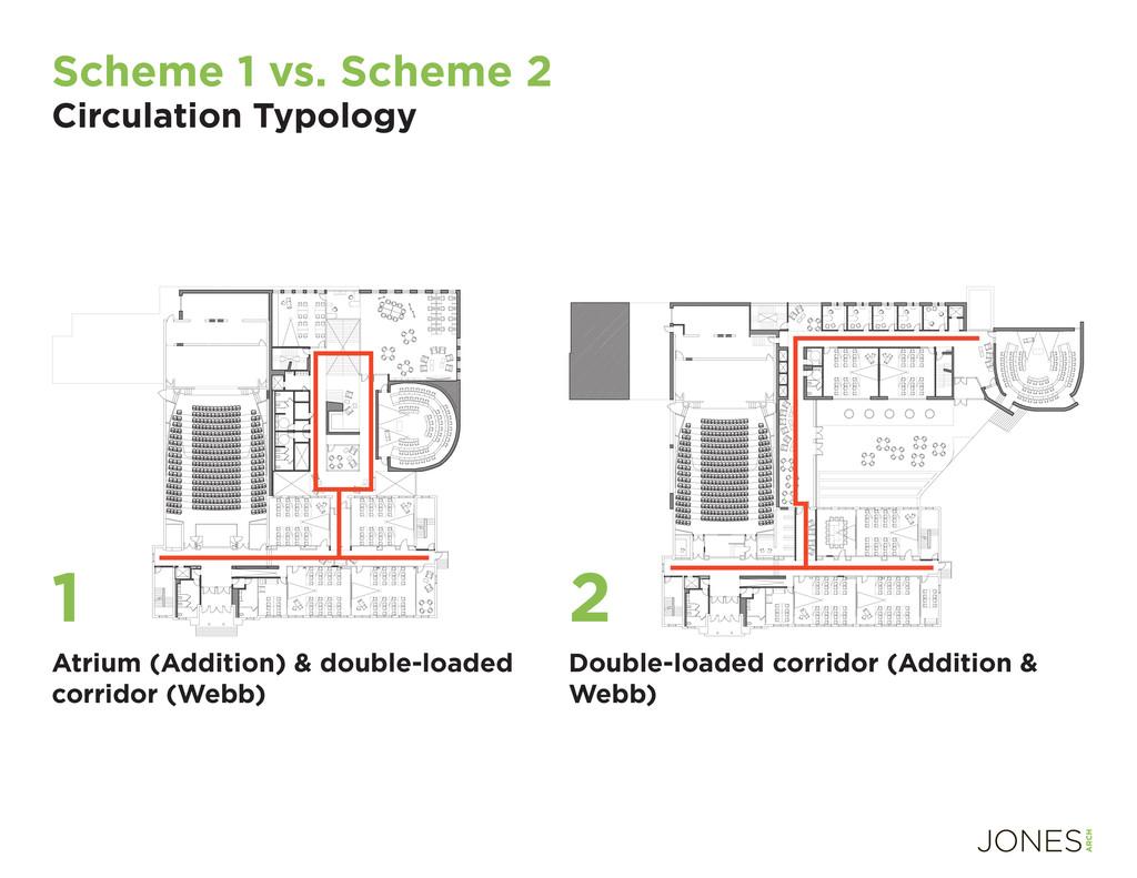 Scheme 1 vs. Scheme 2 Circulation Typology Atri...
