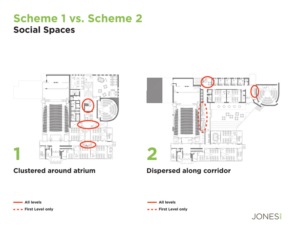 Scheme 1 vs. Scheme 2 Social Spaces Clustered a...