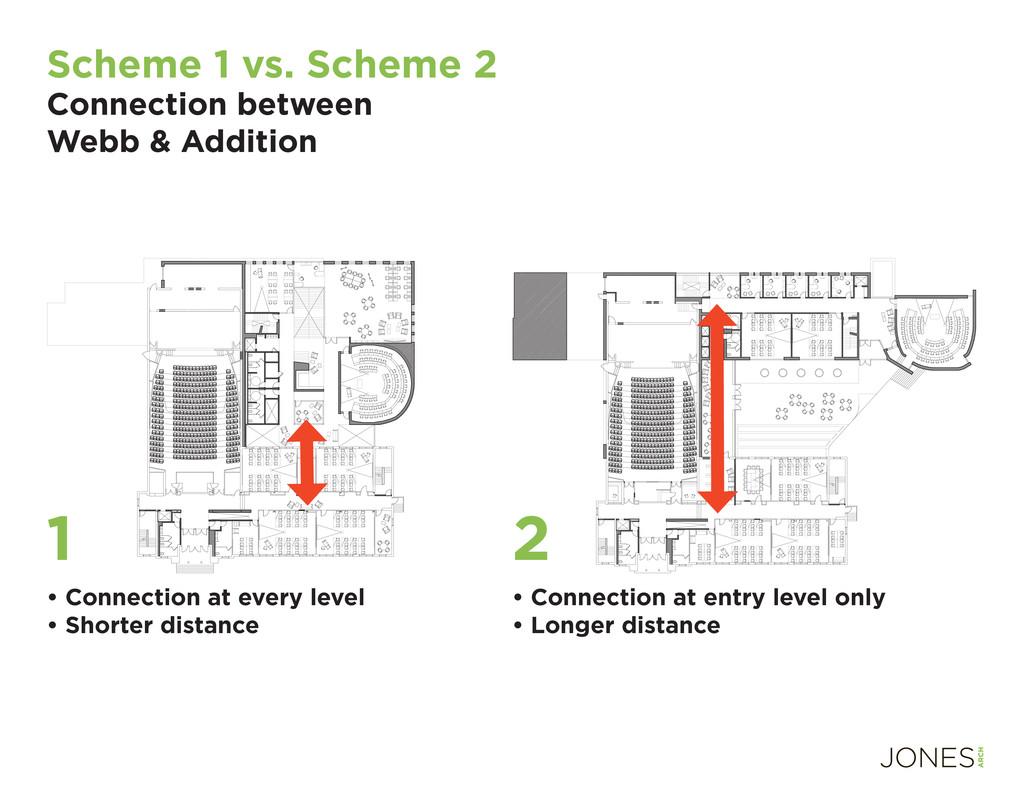 Scheme 1 vs. Scheme 2 Connection between Webb &...