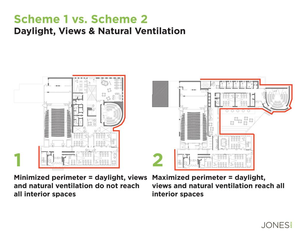 Scheme 1 vs. Scheme 2 Daylight, Views & Natural...