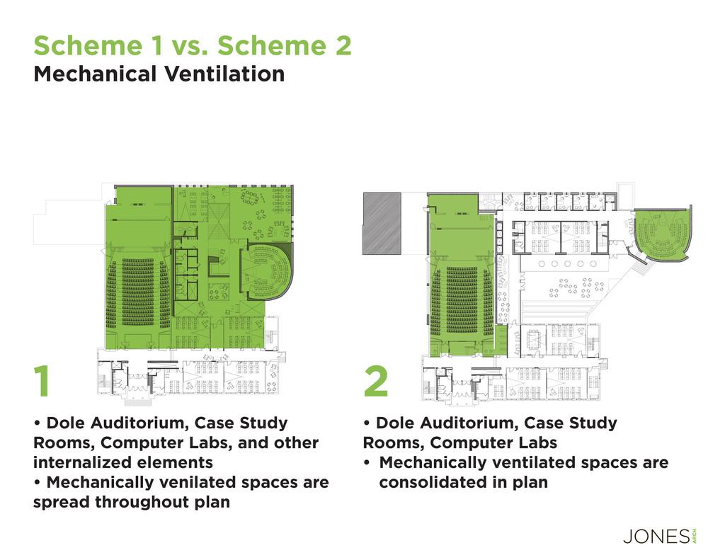 Scheme 1 vs. Scheme 2 Mechanical Ventilation • ...