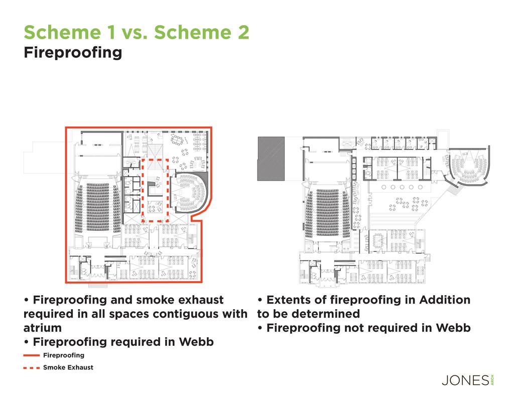 Scheme 1 vs. Scheme 2 Fireproofi ng • Fireproofi ...