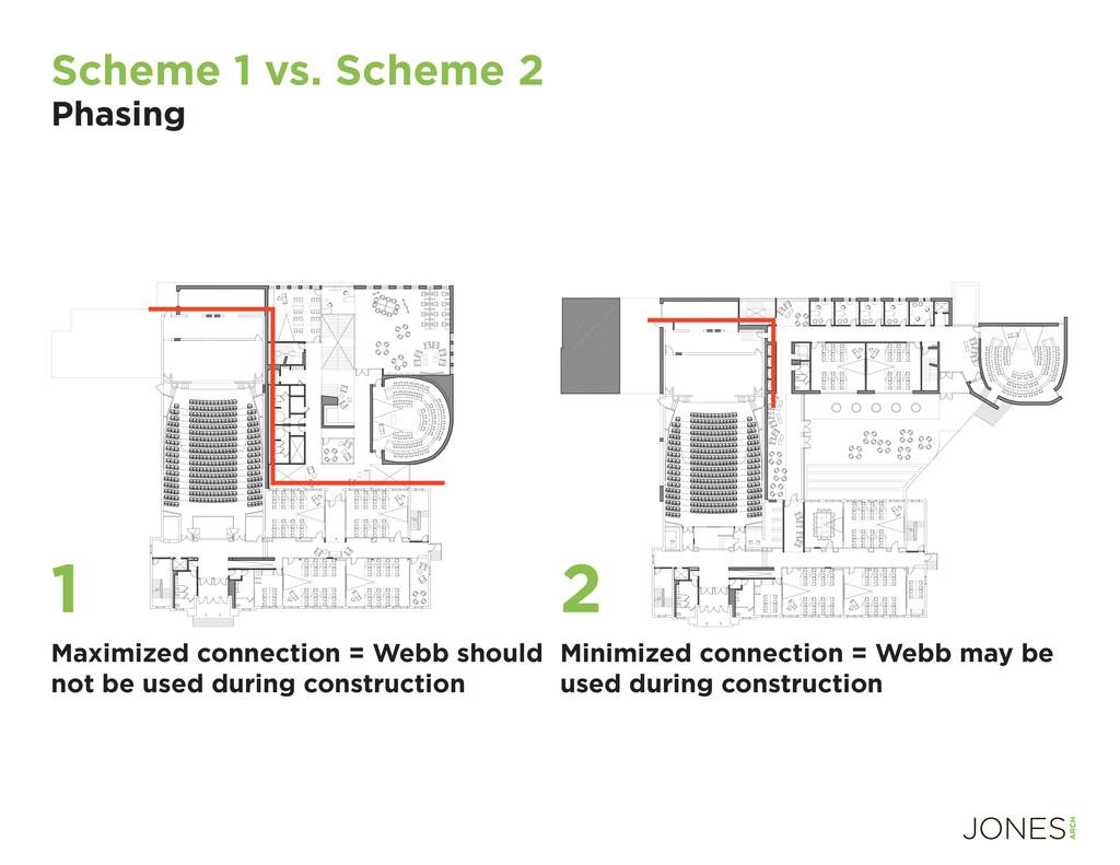 Scheme 1 vs. Scheme 2 Phasing Maximized connect...