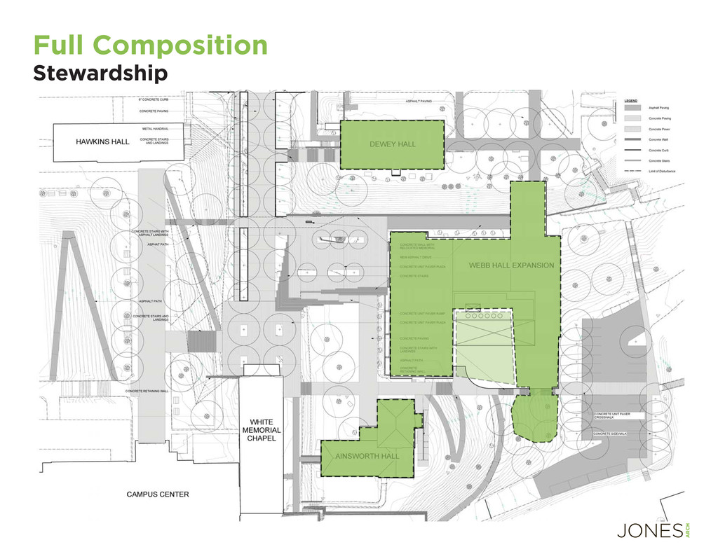 Full Composition Stewardship