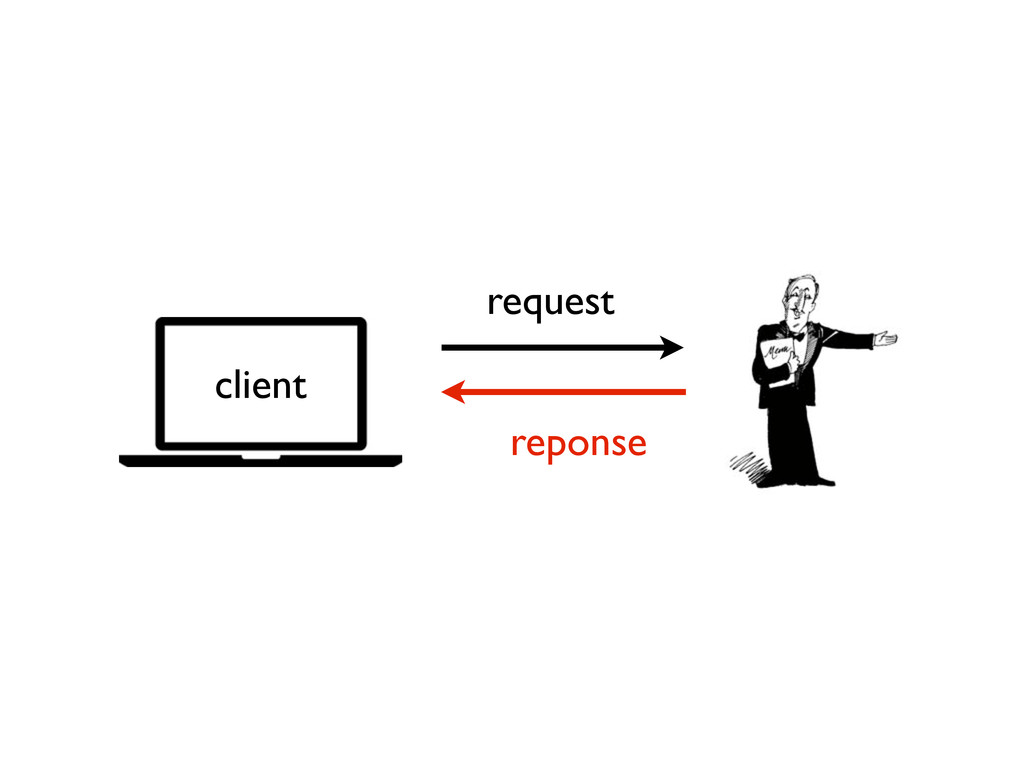 reponse client request