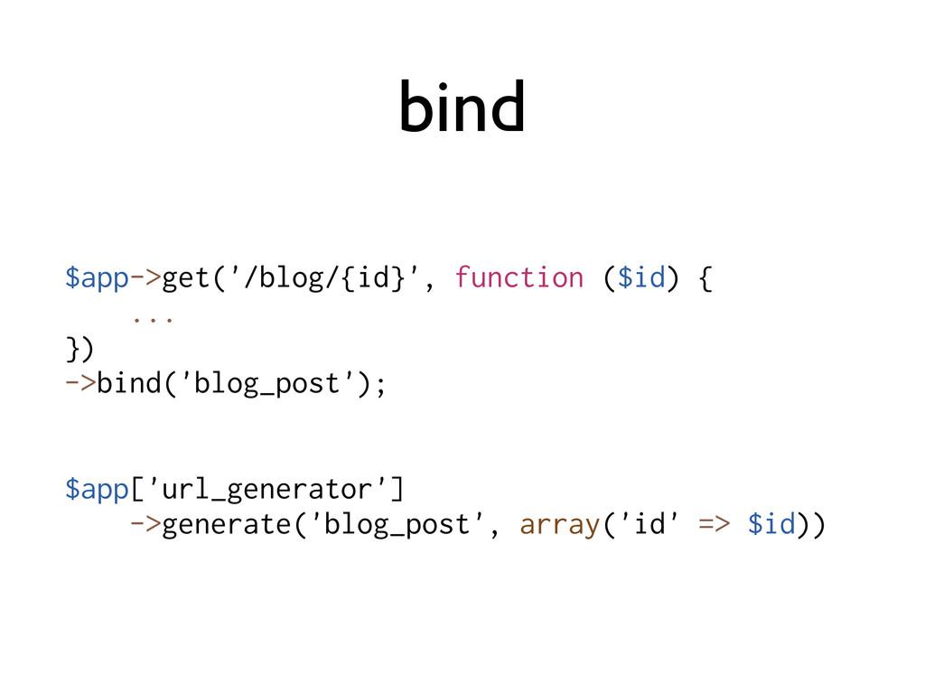 bind $app->get('/blog/{id}', function ($id) { ....