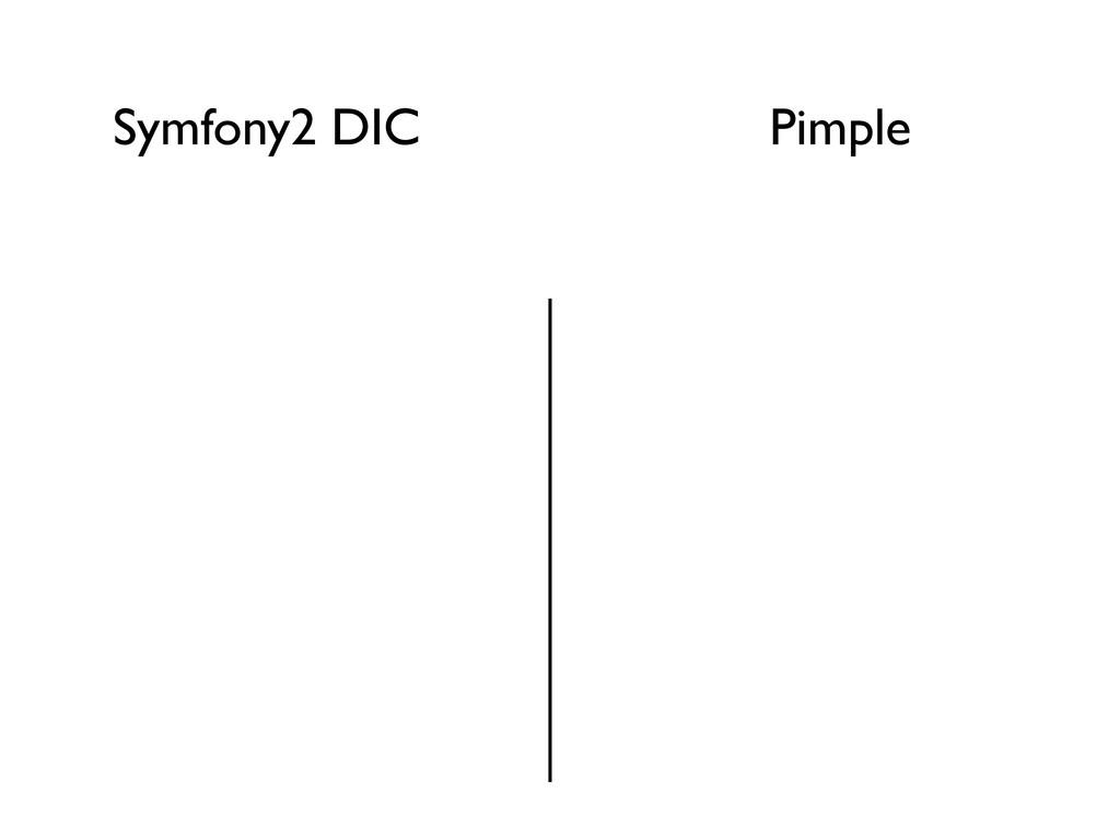 Symfony2 DIC Pimple