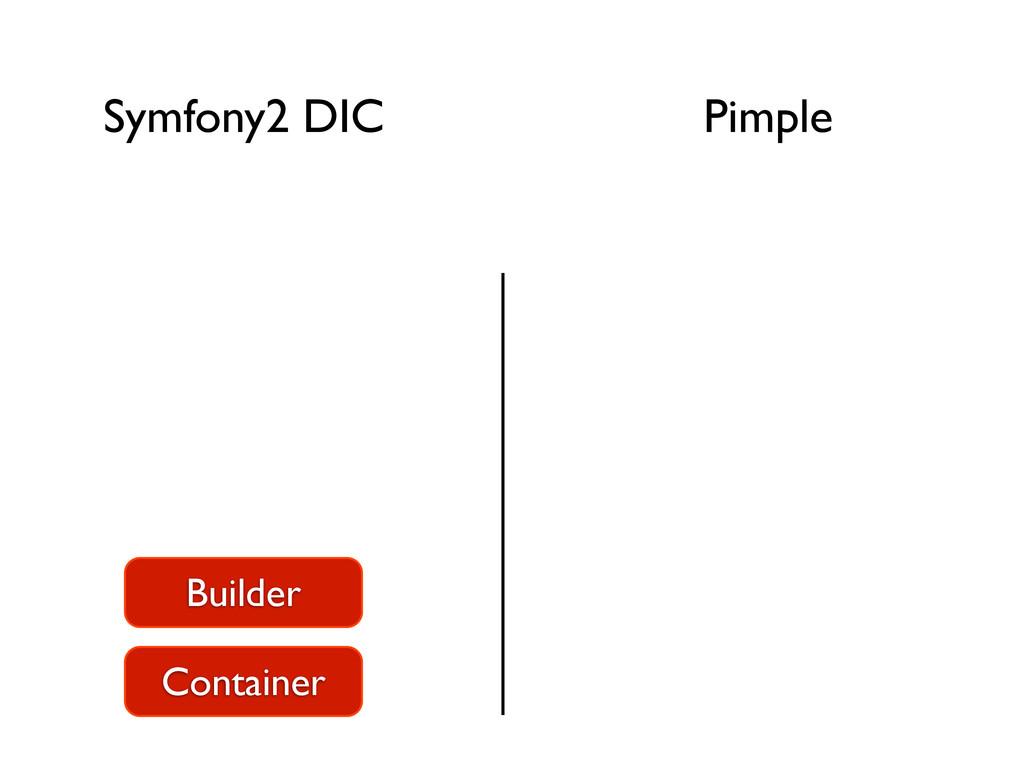 Symfony2 DIC Pimple Container Builder