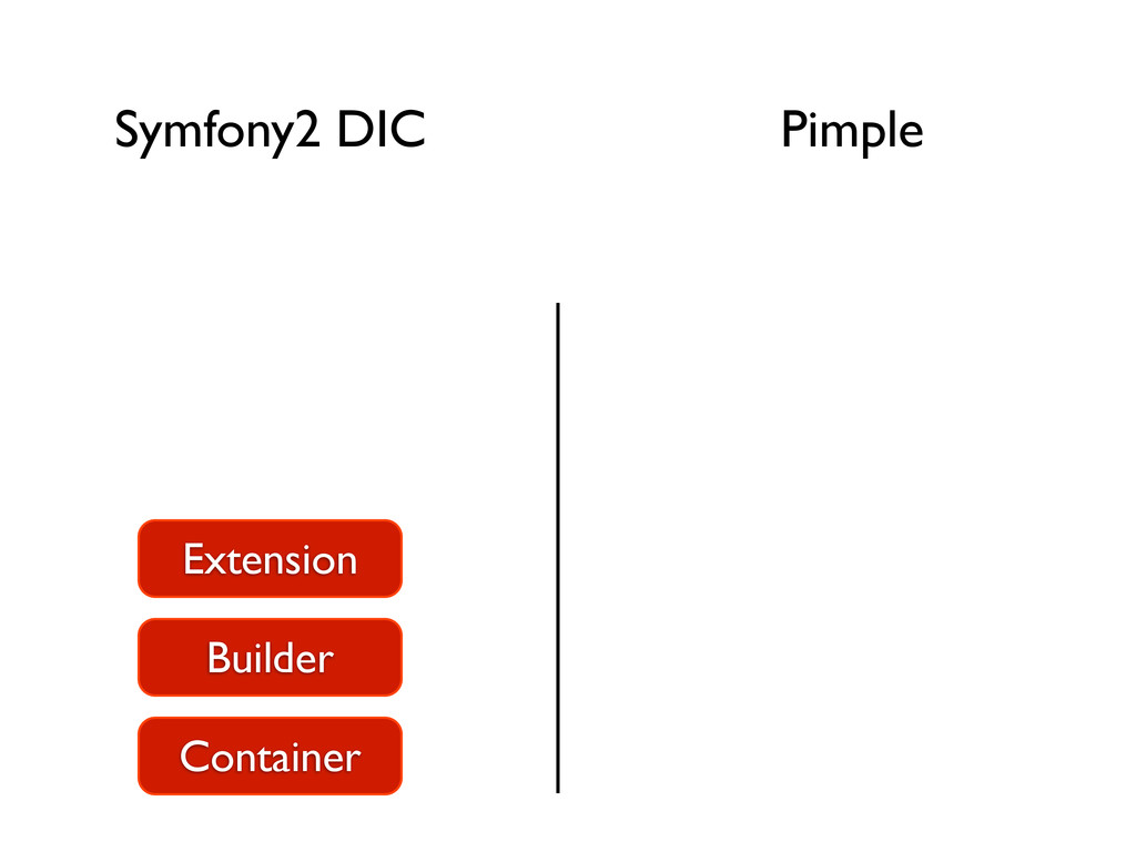 Symfony2 DIC Pimple Container Builder Extension