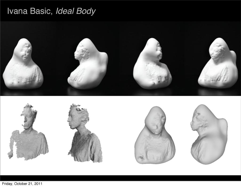 Ivana Basic, Ideal Body Friday, October 21, 2011