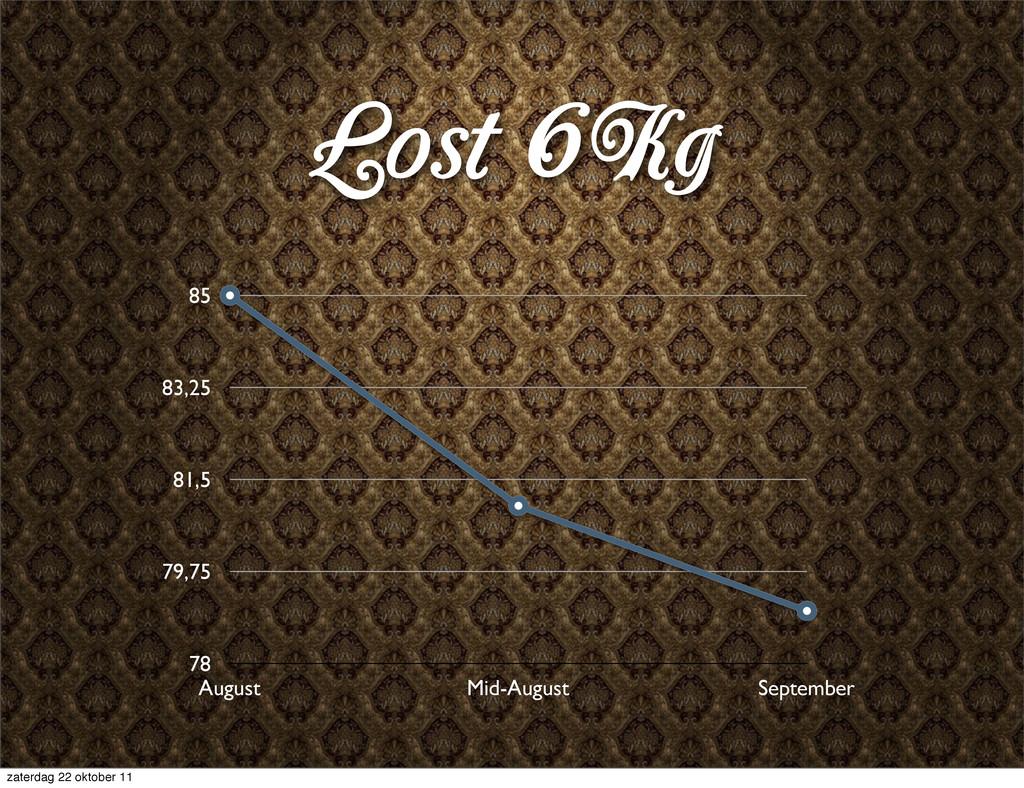 Lost 6Kg 78 79,75 81,5 83,25 85 August Mid-Augu...