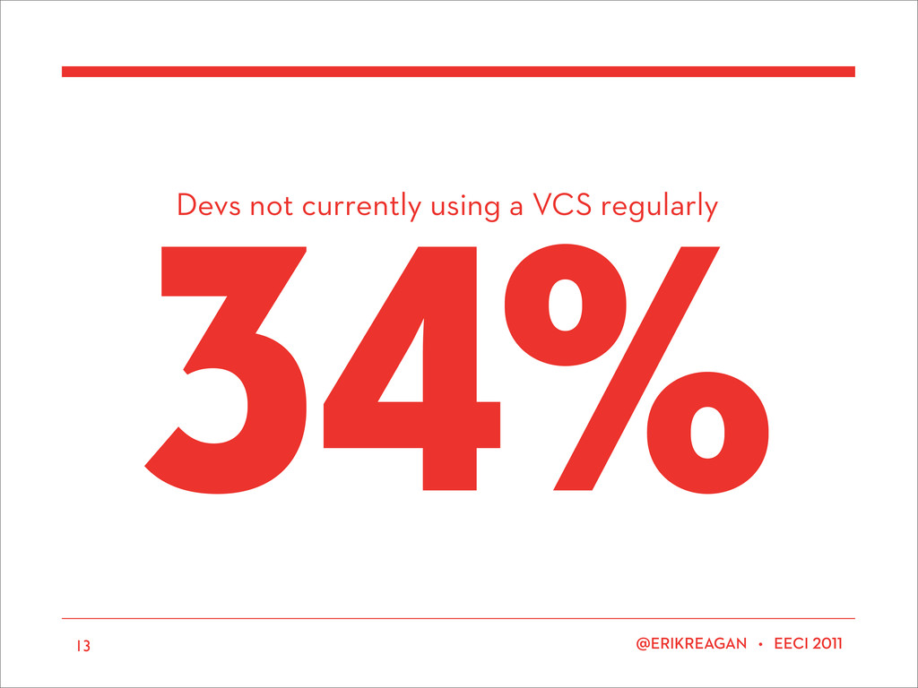 Devs not currently using a VCS regularly ERIKRE...