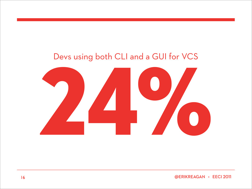 Devs using both CLI and a GUI for VCS ERIKREAGA...