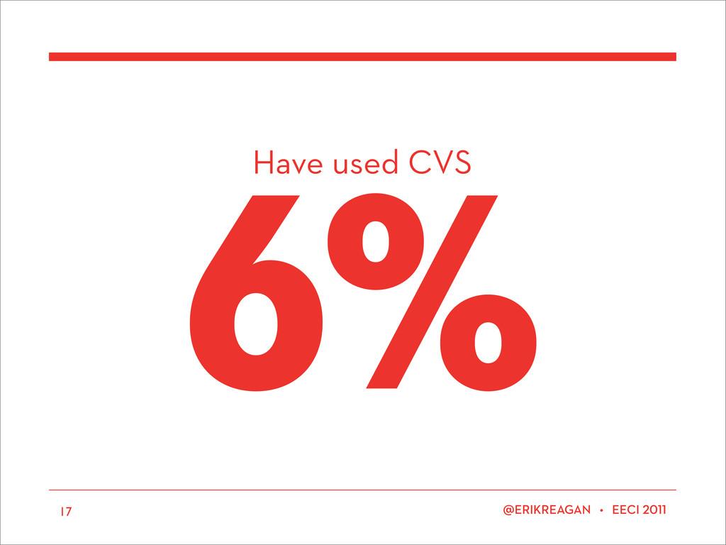 Have used CVS ERIKREAGAN • EECI 6% 17