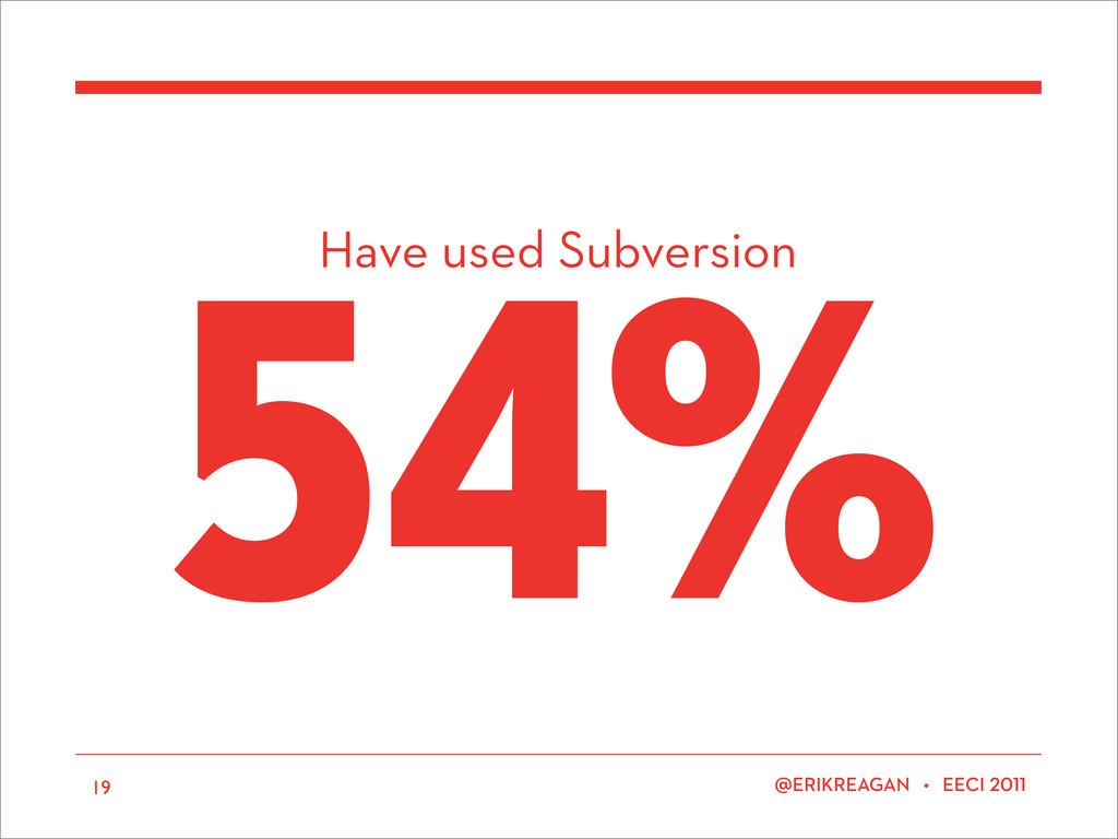Have used Subversion ERIKREAGAN • EECI 54% 19