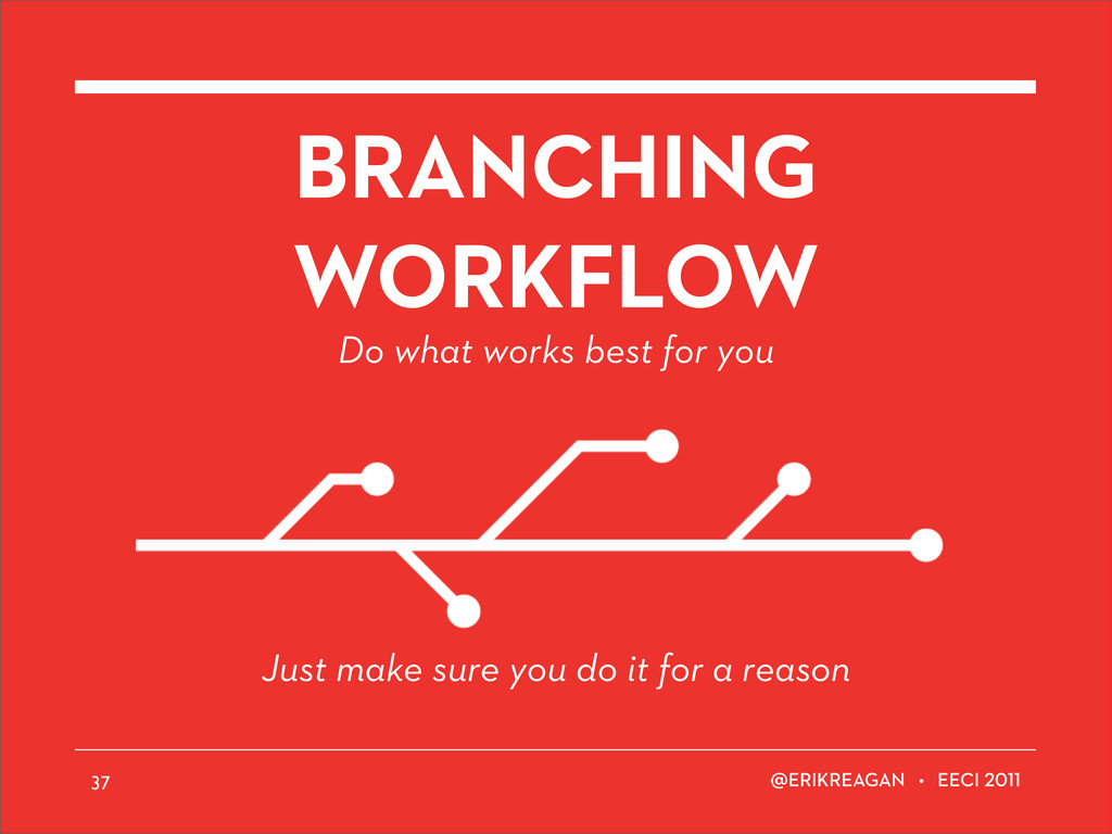 ERIKREAGAN • EECI BRANCHING WORKFLOW Do what wo...