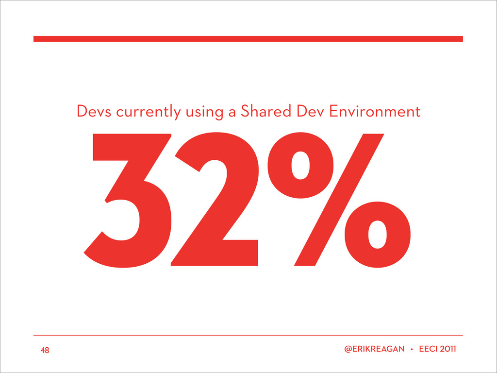 Devs currently using a Shared Dev Environment E...