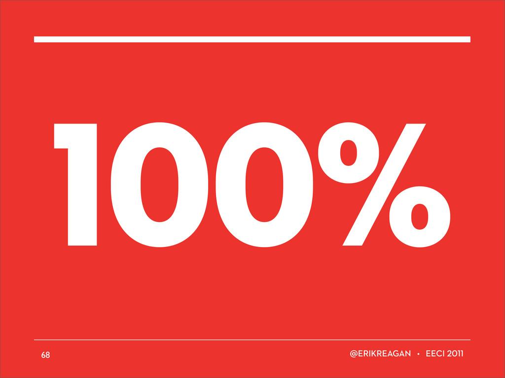 100% ERIKREAGAN • EECI 68