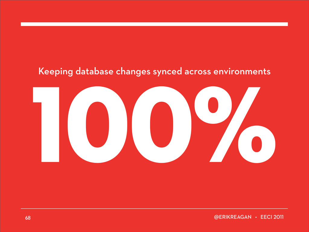 100% ERIKREAGAN • EECI 68 Keeping database chan...