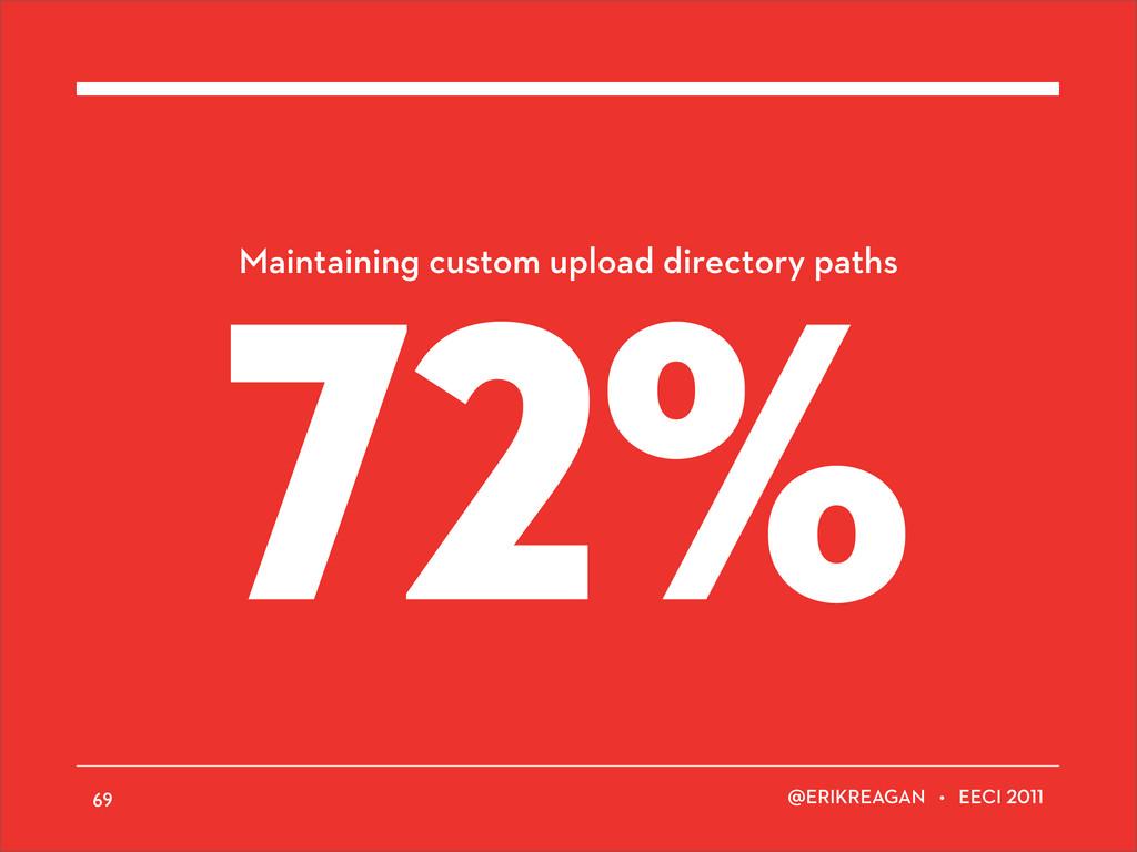 72% ERIKREAGAN • EECI 69 Maintaining custom upl...