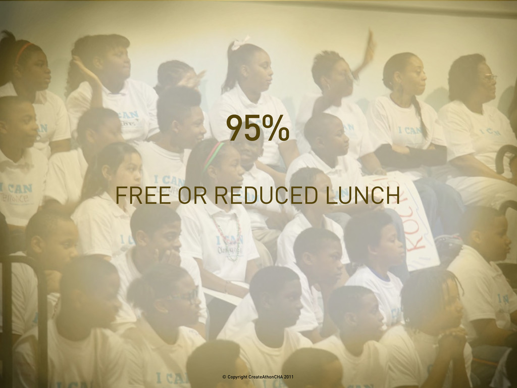 FREE OR REDUCED LUNCH 95% © Copyright CreateAth...