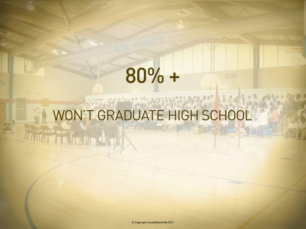 WON'T GRADUATE HIGH SCHOOL 80% + © Copyright Cr...