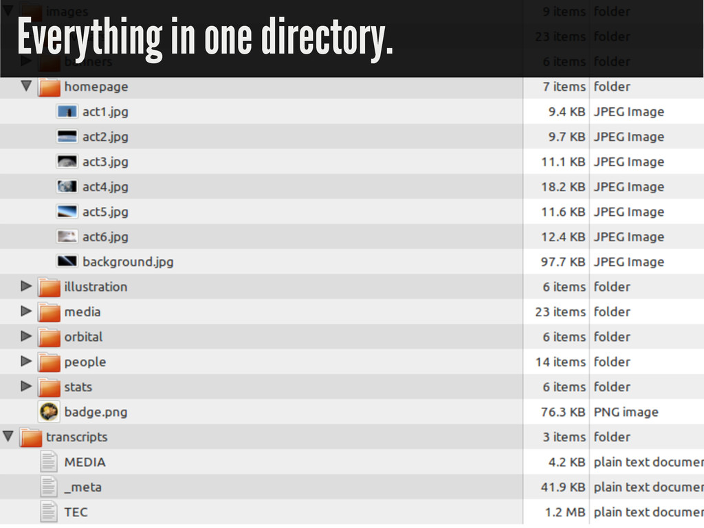 Everything in one directory.