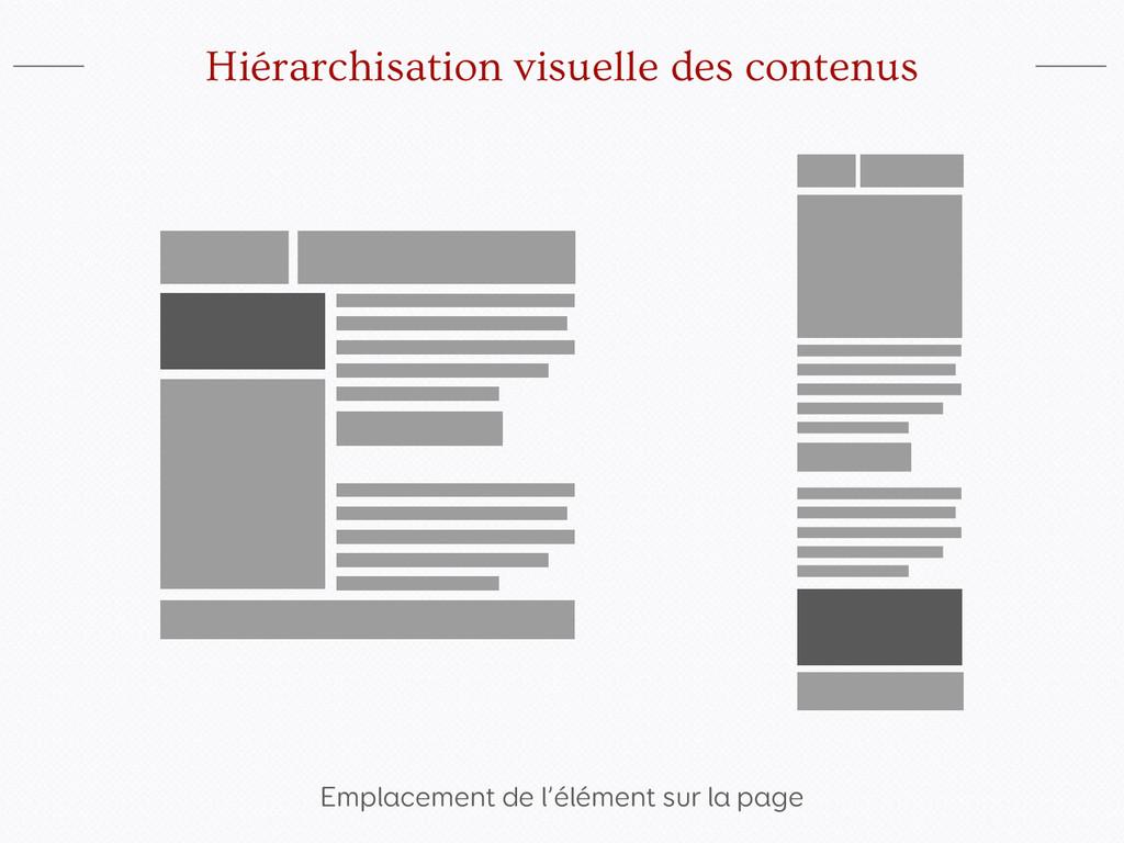 Emplacement de l'élément sur la page Hiérarchis...
