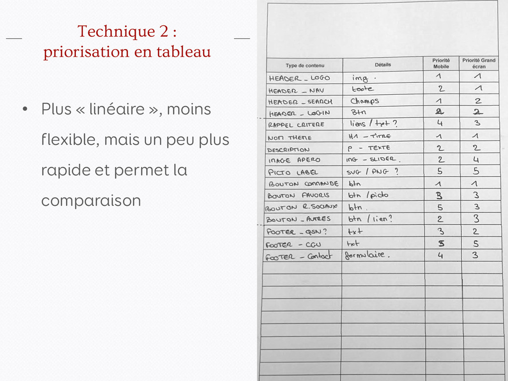 Technique 2 : priorisation en tableau • Plus « ...