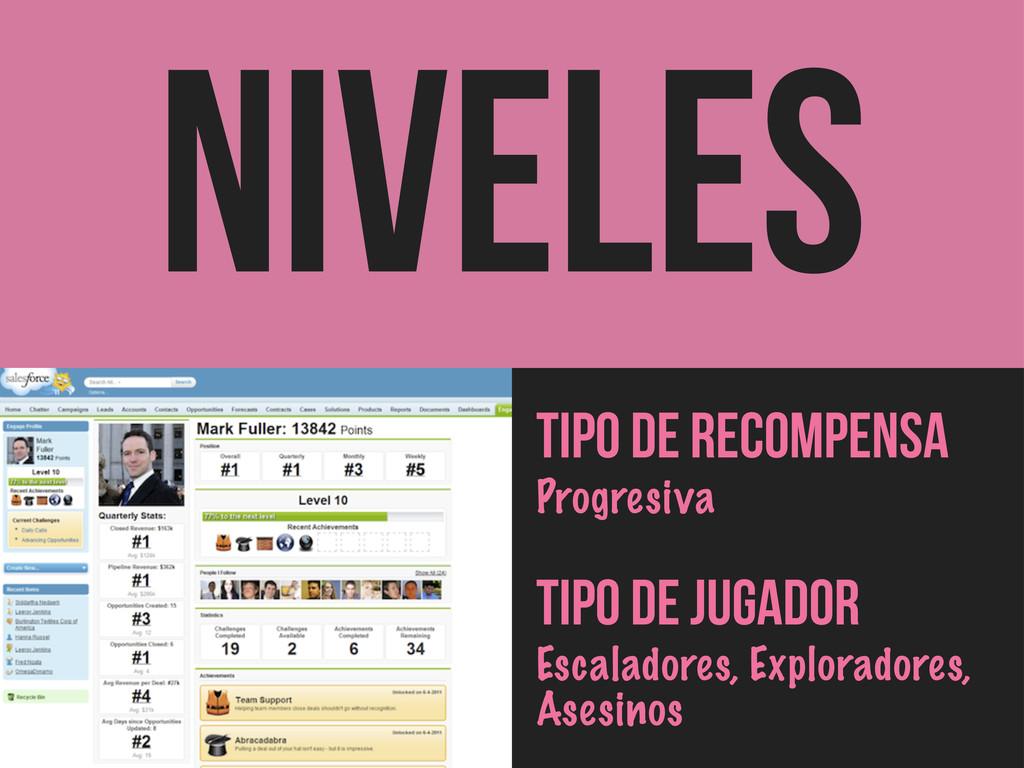 NIVELES Tipo de Recompensa Progresiva TIPO DE J...