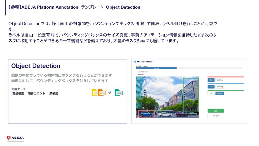 Object Detectionでは、静止画上の対象物を、バウンディングボックス(矩形)で囲み...