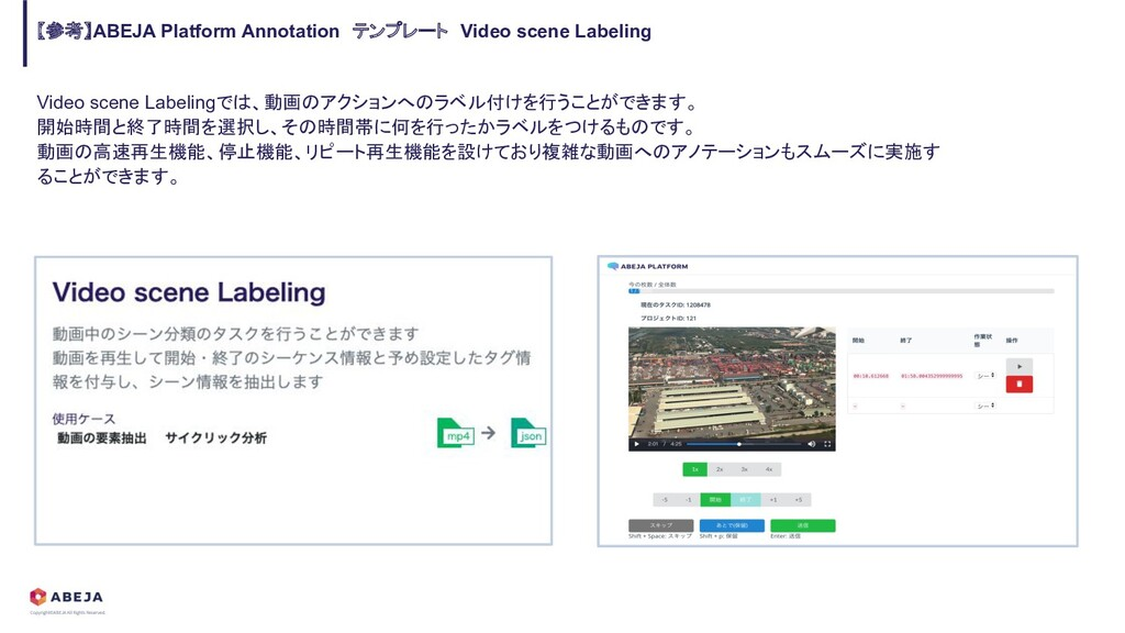 Video scene Labelingでは、動画のアクションへのラベル付けを行うことができま...