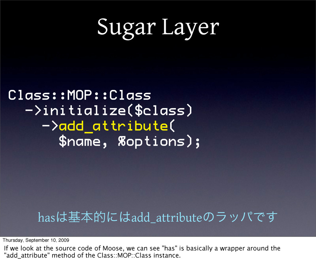Sugar Layer Class::MOP::Class ->initialize($cla...