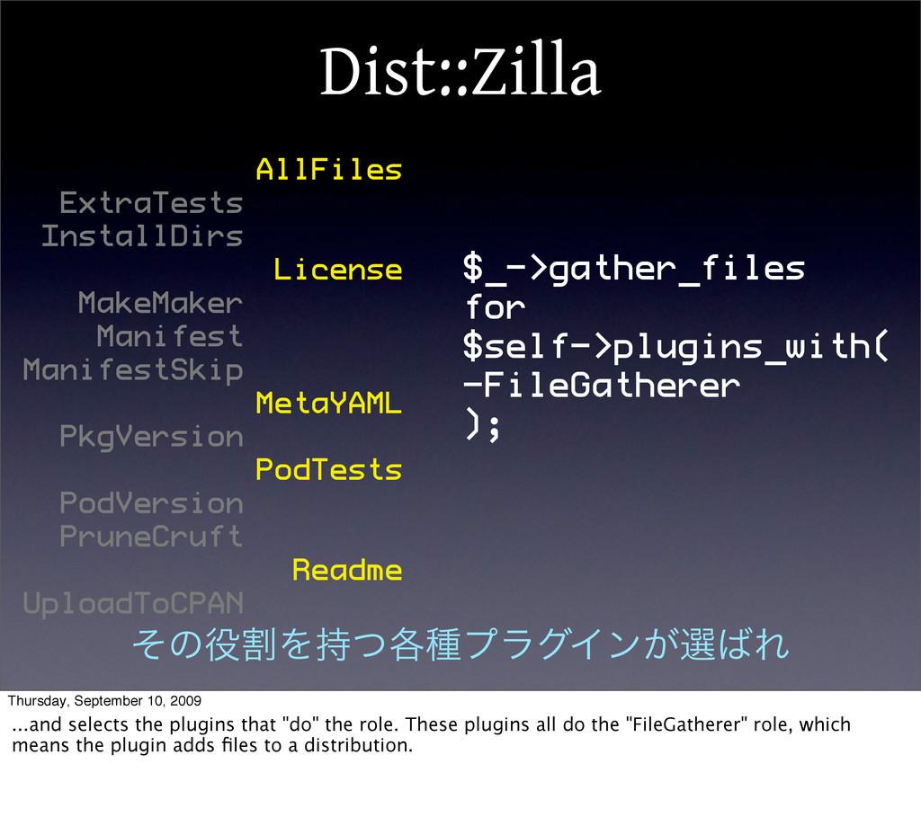 Dist::Zilla ExtraTests InstallDirs MakeMaker Ma...