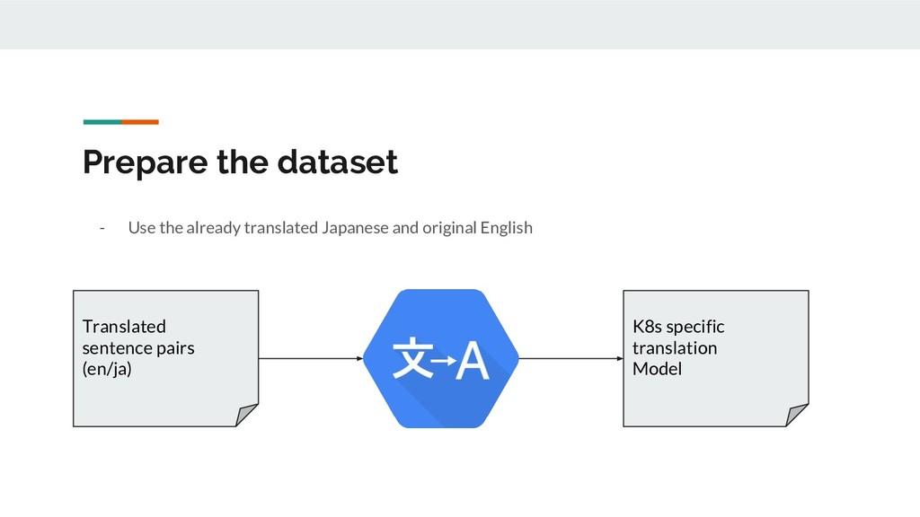 Prepare the dataset - Use the already translate...
