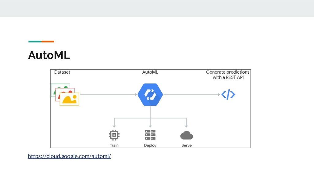 AutoML https://cloud.google.com/automl/