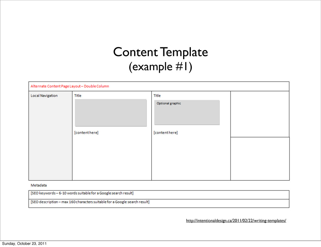 Content Template (example #1) http://intentiona...