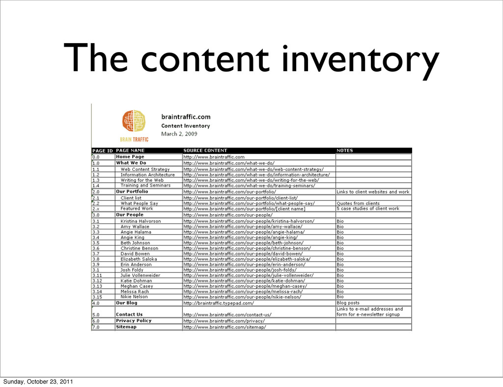 The content inventory Sunday, October 23, 2011