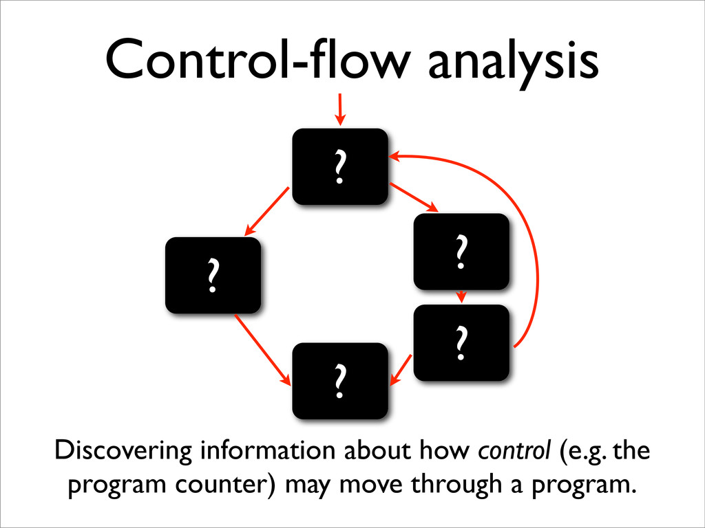 Control-flow analysis Discovering information ab...