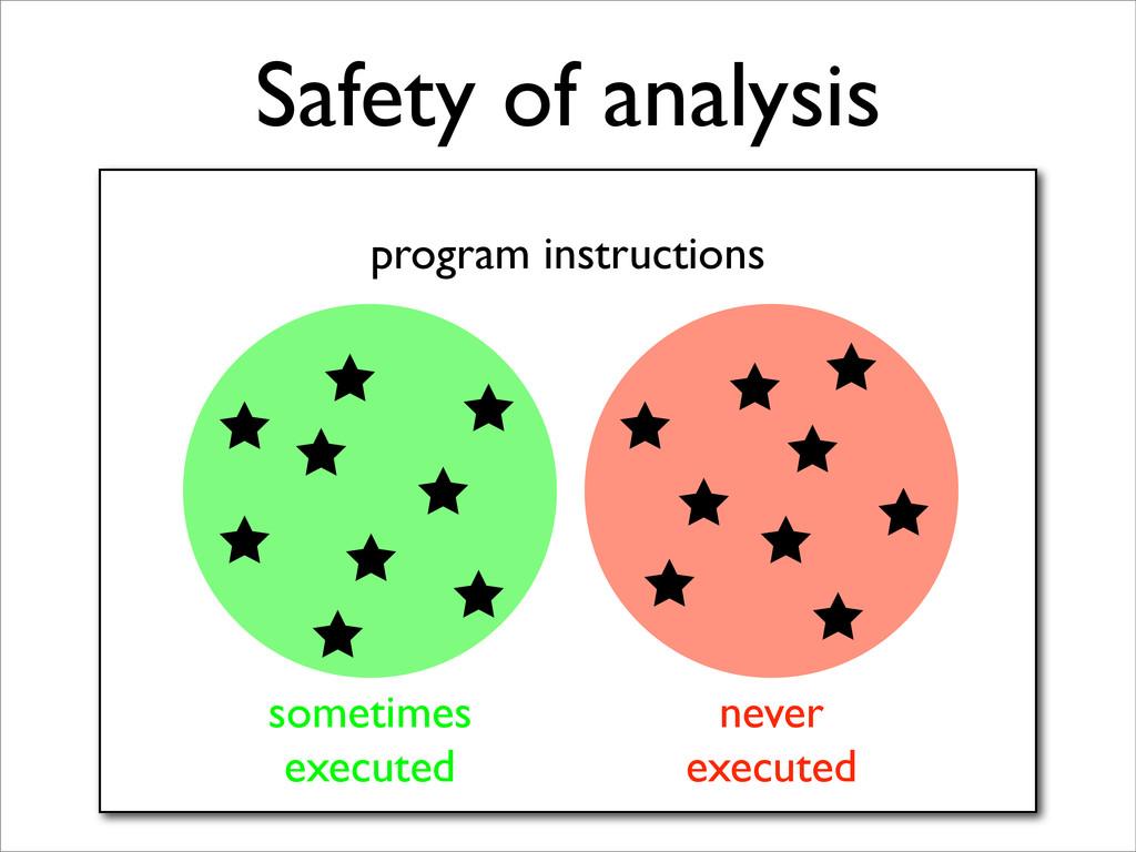 Safety of analysis program instructions sometim...