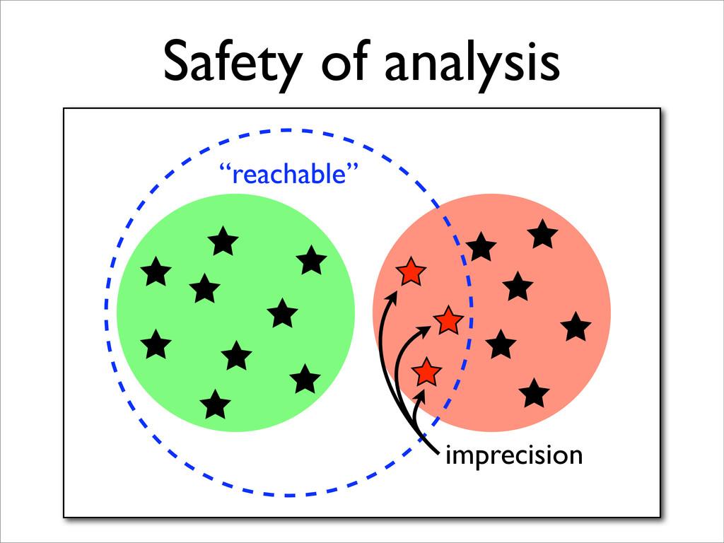 "Safety of analysis ""reachable"" imprecision"