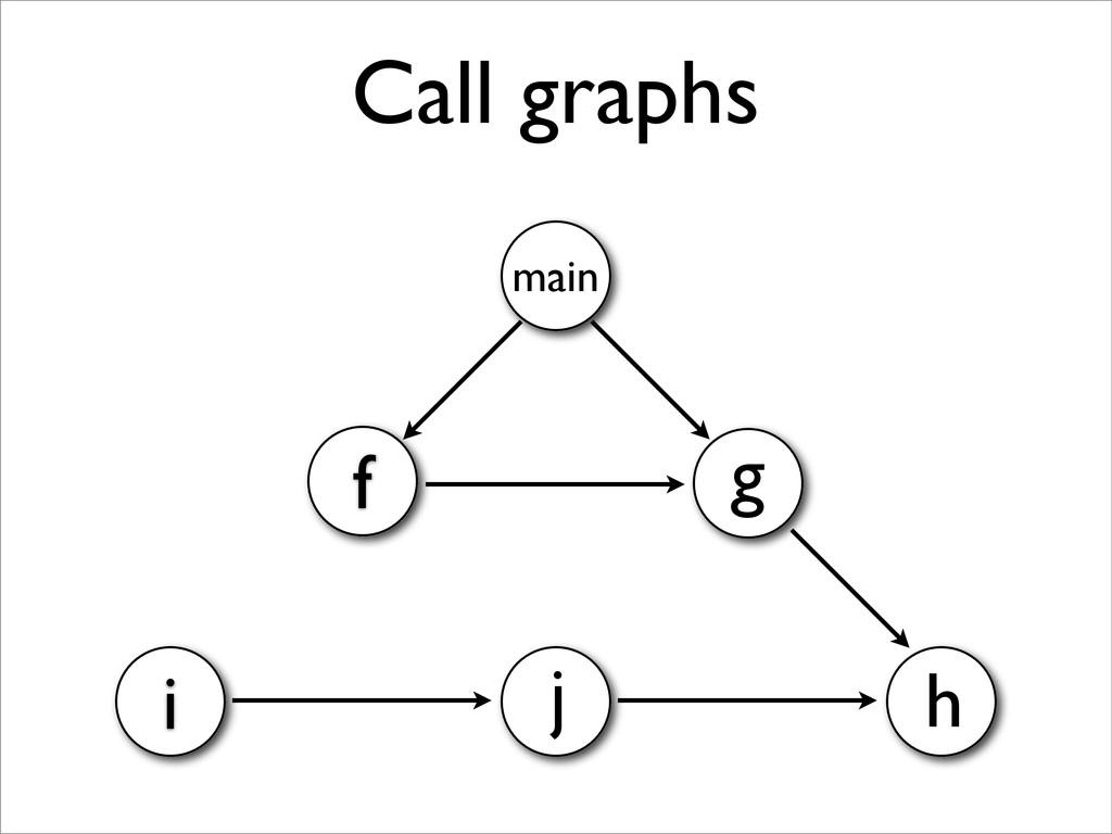 Call graphs f i h g j main