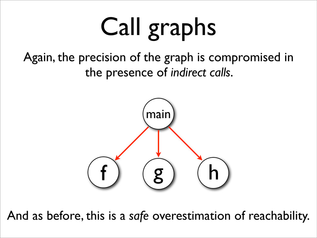 Call graphs Again, the precision of the graph i...