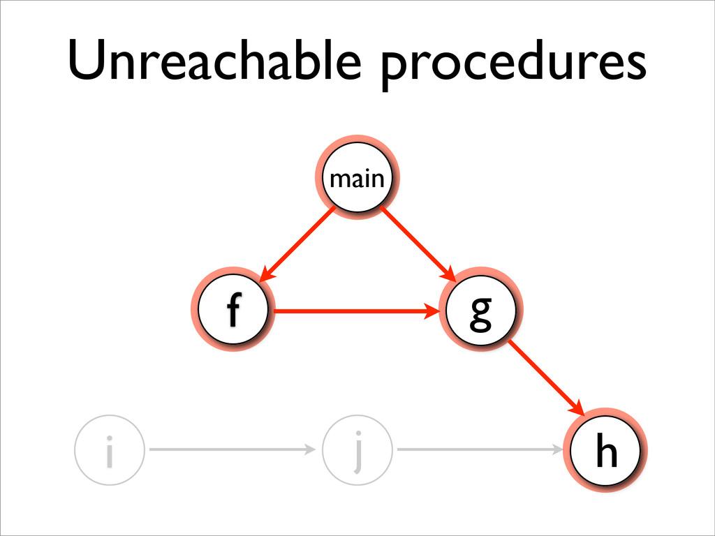 i j Unreachable procedures f h g main