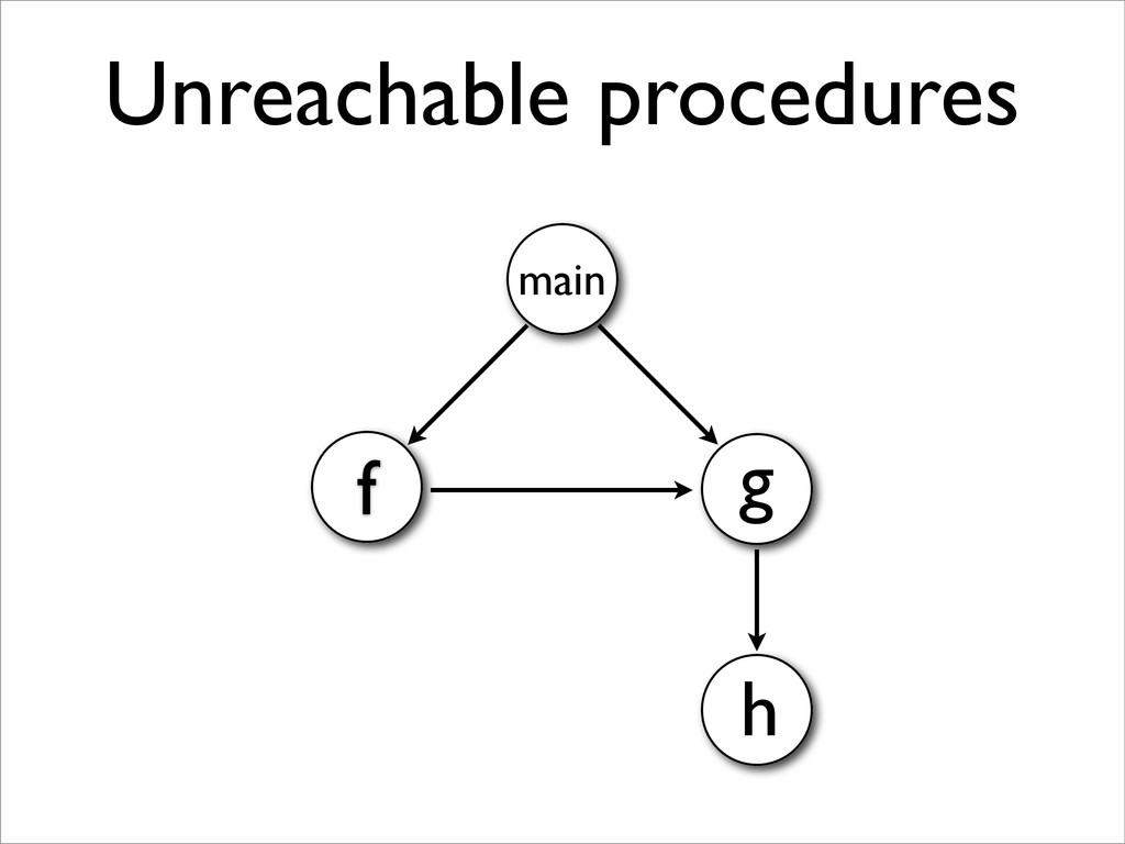 Unreachable procedures f h g main