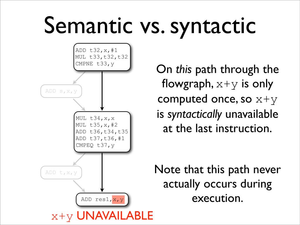 ADD s,x,y ADD t,x,y Semantic vs. syntactic ADD ...