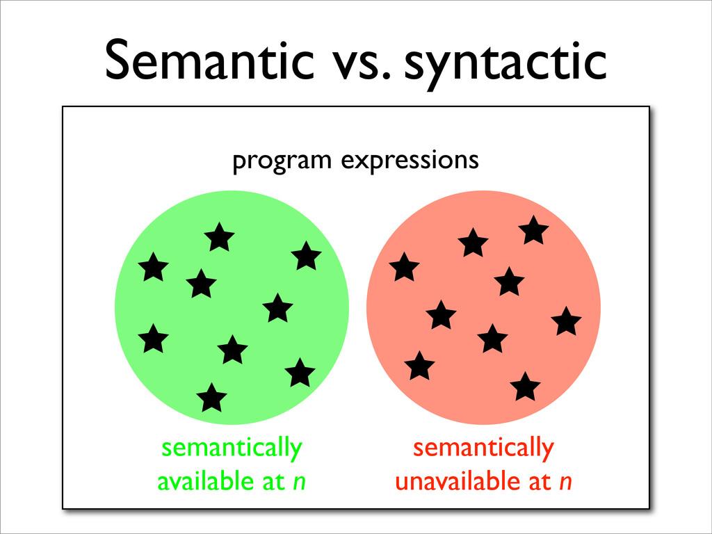 Semantic vs. syntactic program expressions sema...